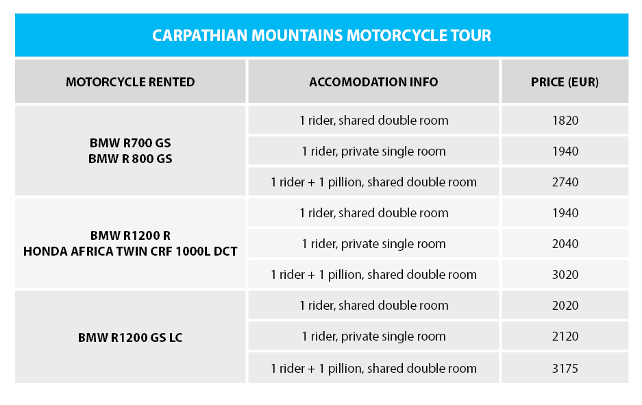 Carpathian Motorcycle Tour prices