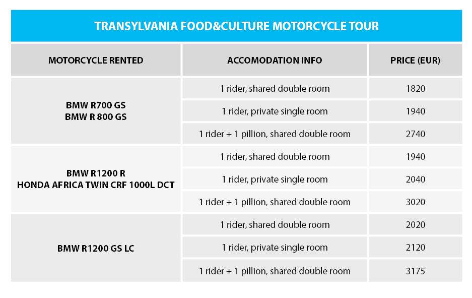 transylvania motorcycle tour prices